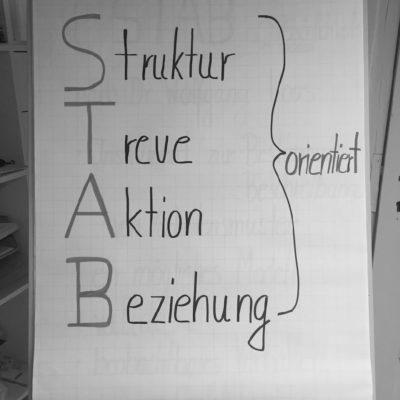 STAB-Modell-Beschreibung